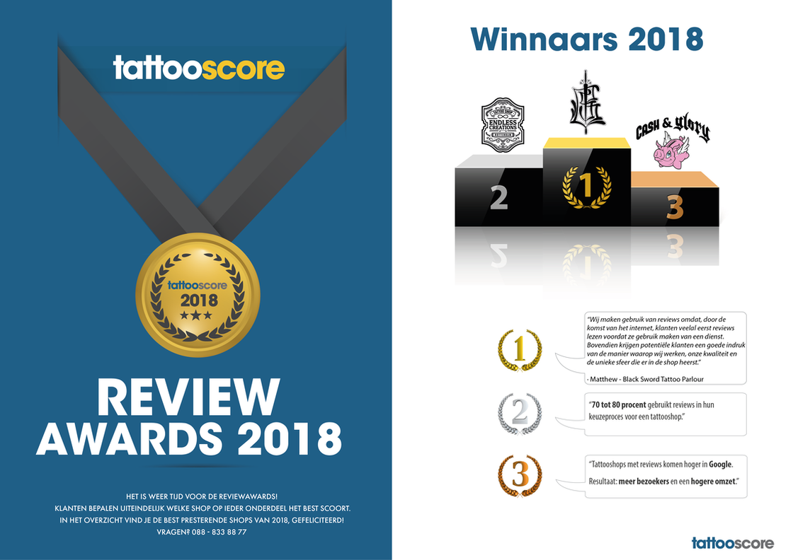tattooscore